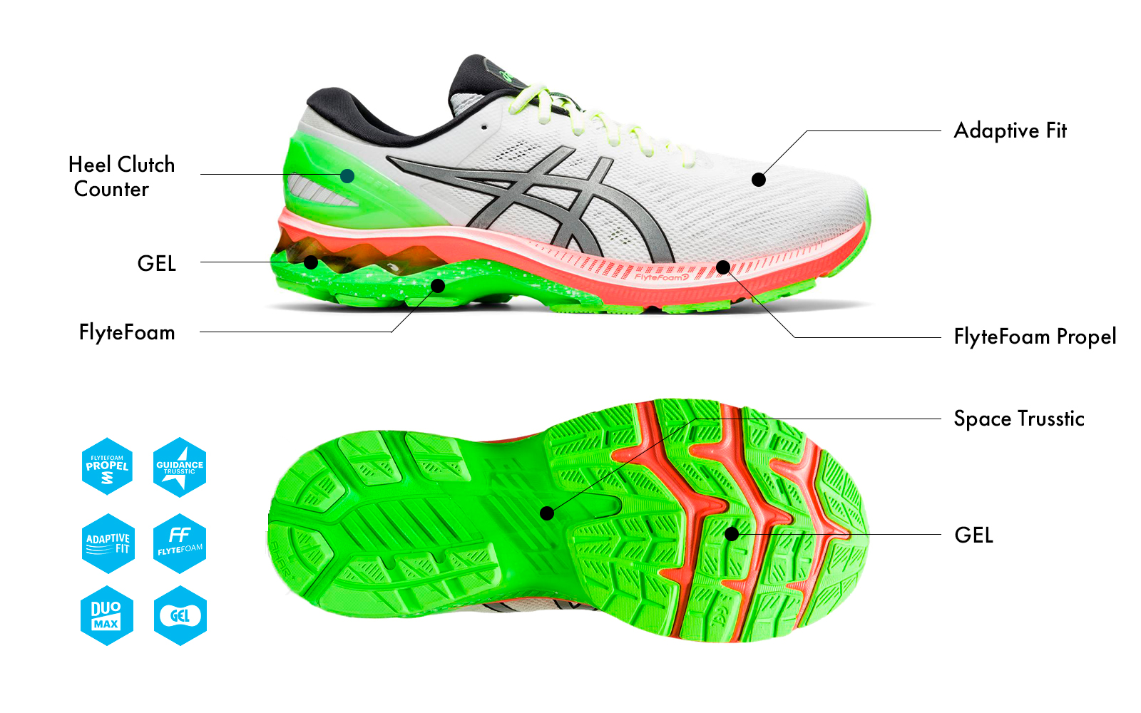 Gel-Kayano 27 Lite-Show - texology