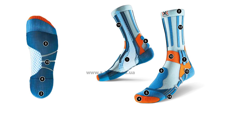 Технология носков X-Socks Trek X CTN